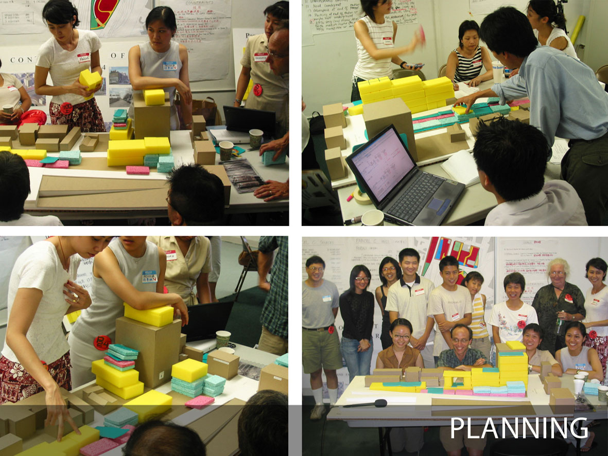 Planning - Community charrette process