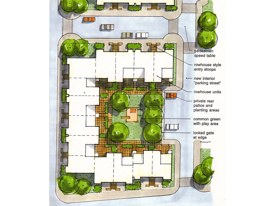 community design process led to the floor plans of the Cathedral housing.