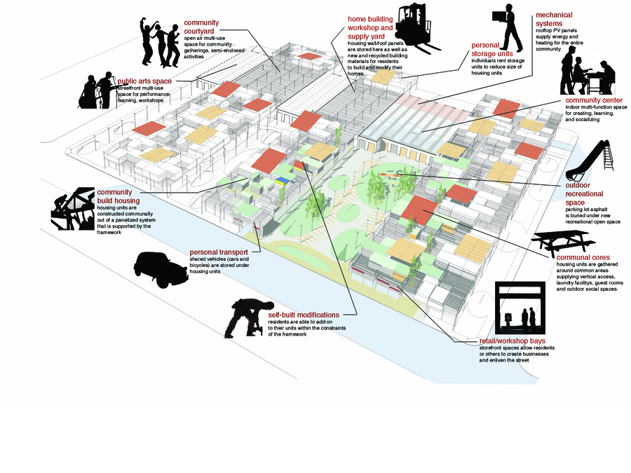 Adaptive reuse community design for the DeBox competition.