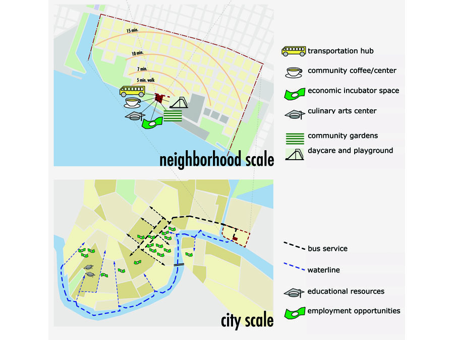 The neighborhood surrounding the community.