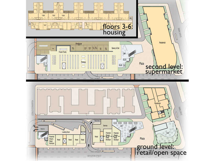 Plans showing the community desires for the Fenway Urban Village.